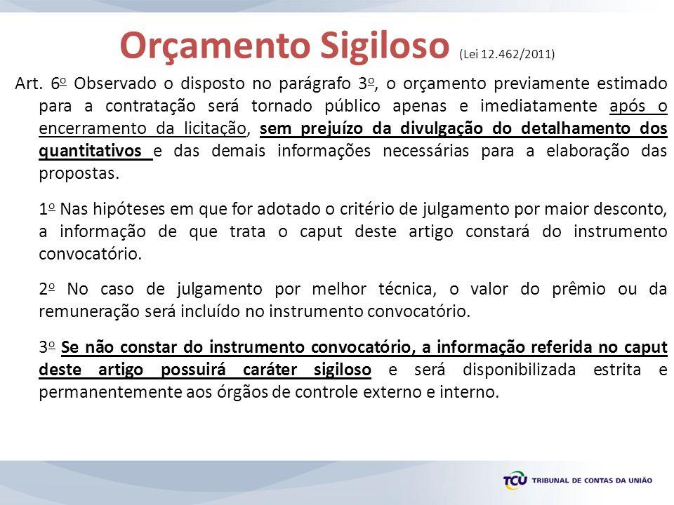 Orçamento Sigiloso (Lei 12.462/2011) Art. 6 o Observado o disposto no parágrafo 3 o, o orçamento previamente estimado para a contratação será tornado