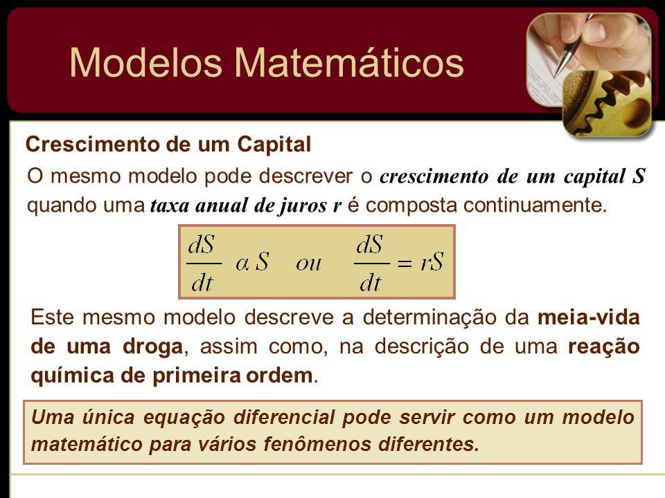 Modelos Matemáticos Lei de Newton do Esfriamento/Aquecimento A taxa segundo a qual a temperatura de um corpo varia é proporcional à diferença entre a temperatura do corpo e a temperatura do meio que o rodeia (temperatura ambiente).