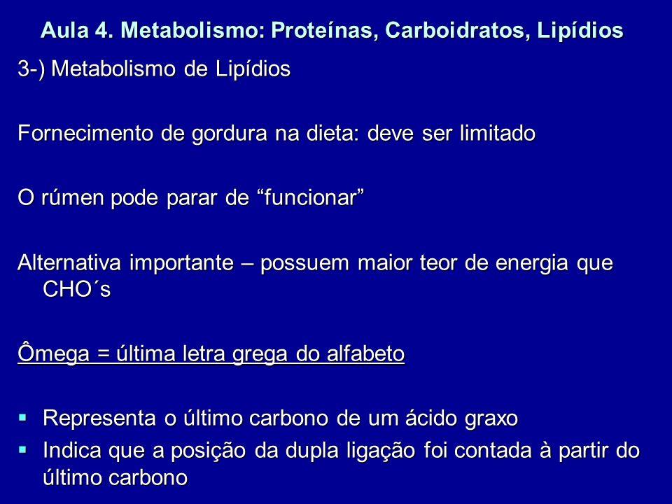 Aula 4. Metabolismo: Proteínas, Carboidratos, Lipídios 3-) Metabolismo de Lipídios Fornecimento de gordura na dieta: deve ser limitado O rúmen pode pa