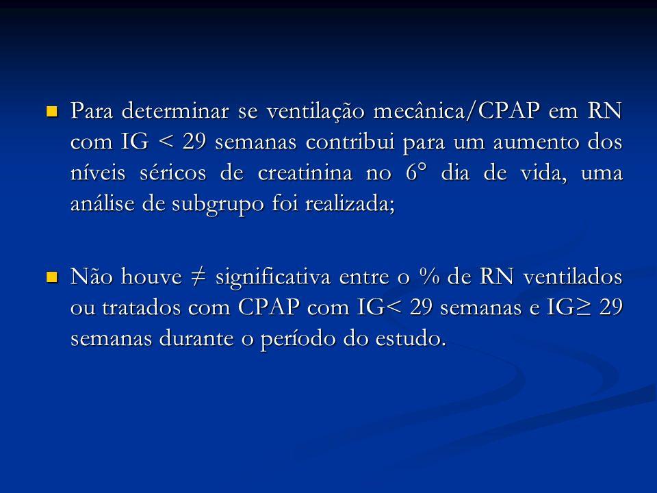 Para determinar se ventilação mecânica/CPAP em RN com IG < 29 semanas contribui para um aumento dos níveis séricos de creatinina no 6° dia de vida, um