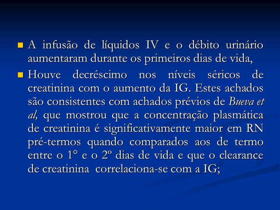 A infusão de líquidos IV e o débito urinário aumentaram durante os primeiros dias de vida, A infusão de líquidos IV e o débito urinário aumentaram dur