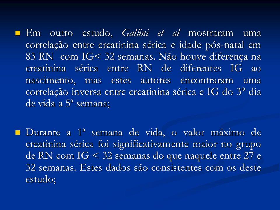 Em outro estudo, Gallini et al mostraram uma correlação entre creatinina sérica e idade pós-natal em 83 RN com IG< 32 semanas. Não houve diferença na