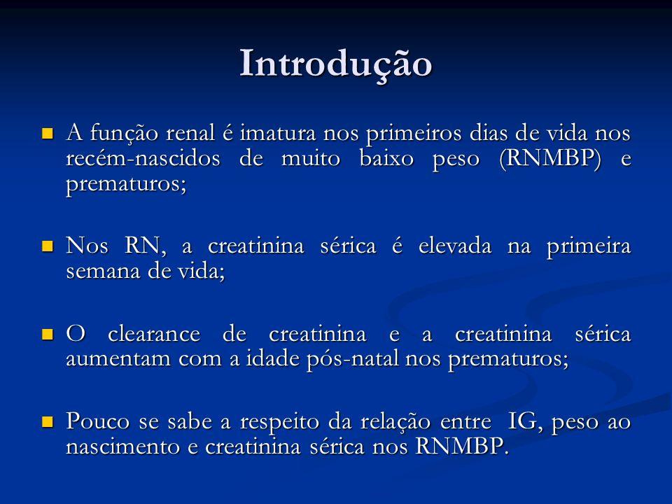 Objetivos Determinar as alterações na creatinina sérica pós-natal nos RNMBP; Determinar as alterações na creatinina sérica pós-natal nos RNMBP; Determinar a existência de correlação entre IG ou peso ao nascimento e creatinina sérica nos RNMBP durante os primeiros dias de vida.