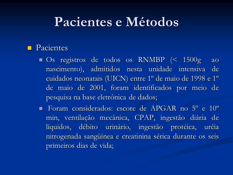 Pacientes que estavam em ventilação de alta freqüência e que receberam dopamina, dobutatamina, indometacina, gentamicina, xantinas ( aminofilina, cafeína) e diuréticos também foram identificados; Pacientes que estavam em ventilação de alta freqüência e que receberam dopamina, dobutatamina, indometacina, gentamicina, xantinas ( aminofilina, cafeína) e diuréticos também foram identificados; Valores laboratoriais foram analisados e as amostras hemolizadas foram excluídas; Valores laboratoriais foram analisados e as amostras hemolizadas foram excluídas; Valores laboratoriais foram coletados durante a primeira semana de vida entre os dias 2 e 6.