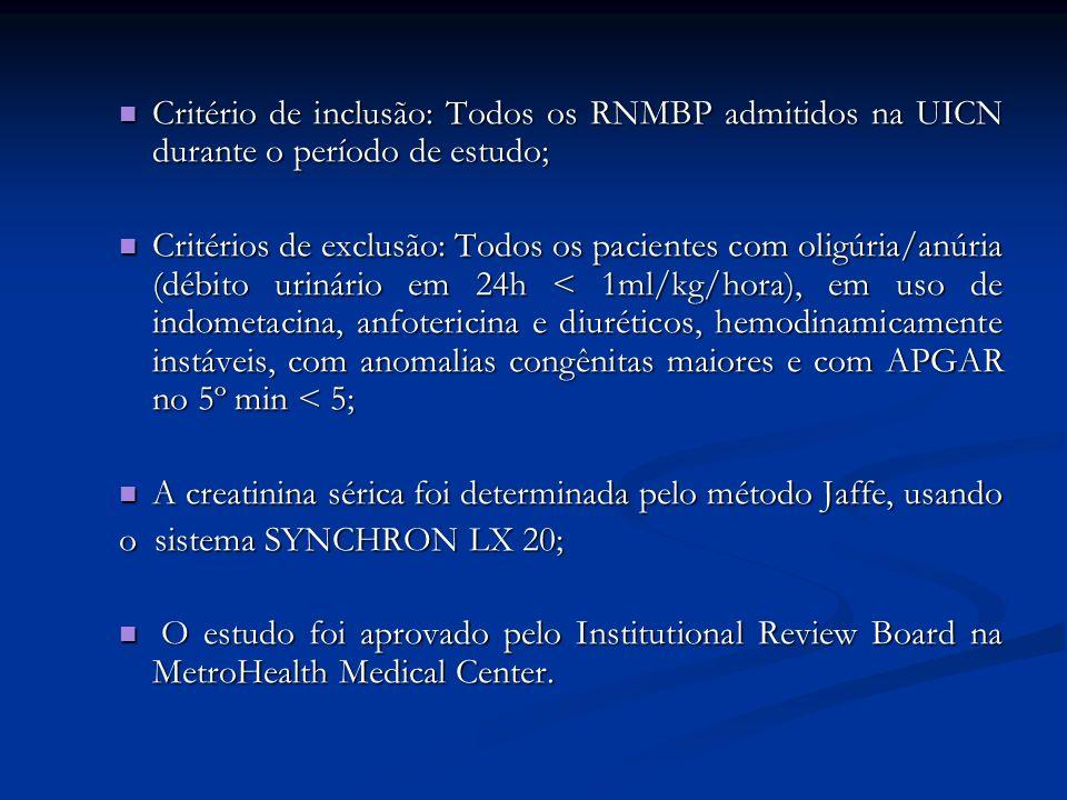 Análise Estatística: Análise Estatística: A medida repetida da análise de variância (ANOVA) foi usada para avaliar a diferença de creatinina sérica, uréia, infusão de líquidos IV e débito urinário de todos os RNMBP; A medida repetida da análise de variância (ANOVA) foi usada para avaliar a diferença de creatinina sérica, uréia, infusão de líquidos IV e débito urinário de todos os RNMBP; Um teste t pareado (com a correção de Bonferroni) foi usado para comparação entre os dias 2,3,4 e 5 e o dia 6; Um teste t pareado (com a correção de Bonferroni) foi usado para comparação entre os dias 2,3,4 e 5 e o dia 6; O teste de Pearson também foi usado para a correlação entre a creatinina sérica e o peso ao nascimento; O teste de Pearson também foi usado para a correlação entre a creatinina sérica e o peso ao nascimento; P<0,05 foi considerado estatisticamente significativo; P<0,05 foi considerado estatisticamente significativo; Para dados nominais foi utilizado o teste quiquadrado.