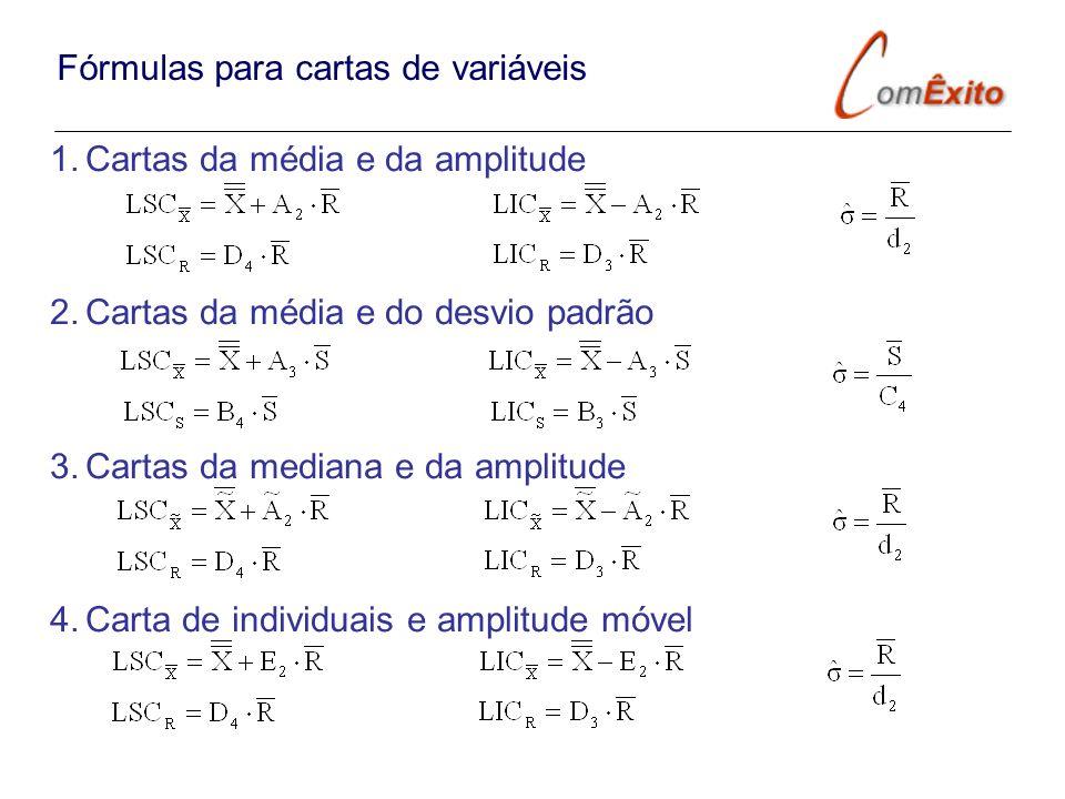 Fórmulas para cartas de variáveis 1.Cartas da média e da amplitude 2.Cartas da média e do desvio padrão 3.Cartas da mediana e da amplitude 4.Carta de