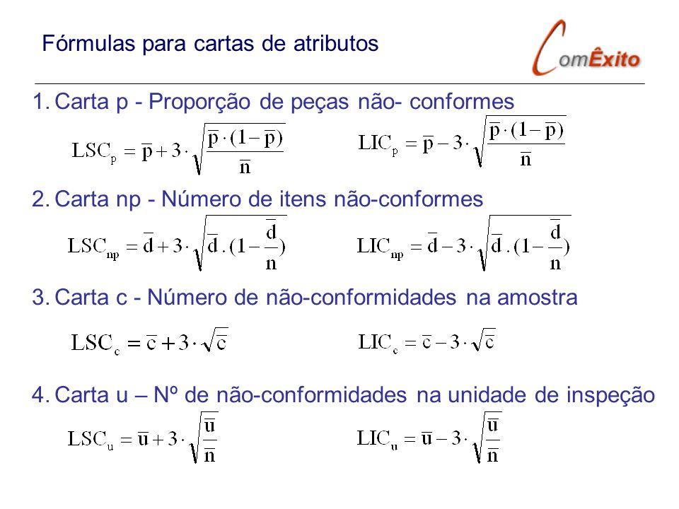 Fórmulas para cartas de atributos 1.Carta p - Proporção de peças não- conformes 2.Carta np - Número de itens não-conformes 3.Carta c - Número de não-c