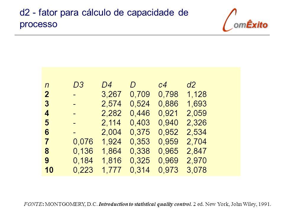 d2 - fator para cálculo de capacidade de processo n D3D4D c4d2 2 - 3,267 0,709 0,798 1,128 3 - 2,574 0,524 0,886 1,693 4 - 2,282 0,446 0,921 2,059 5 -