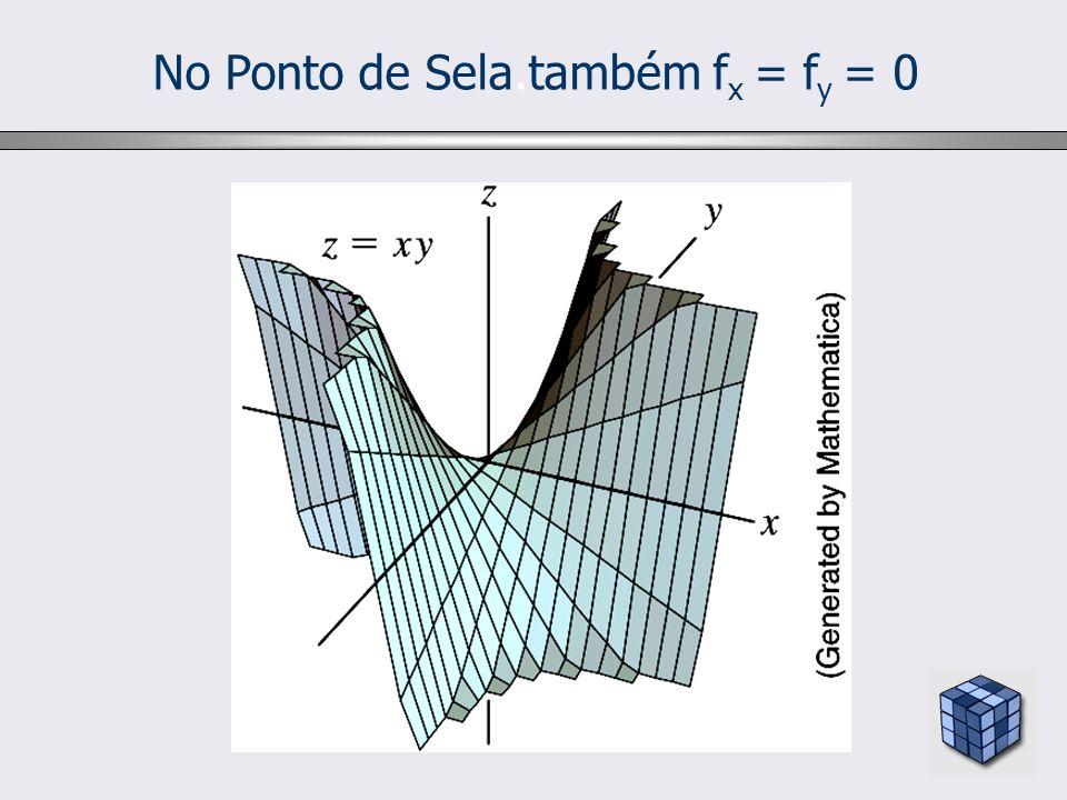 No Ponto de Sela.também f x = f y = 0