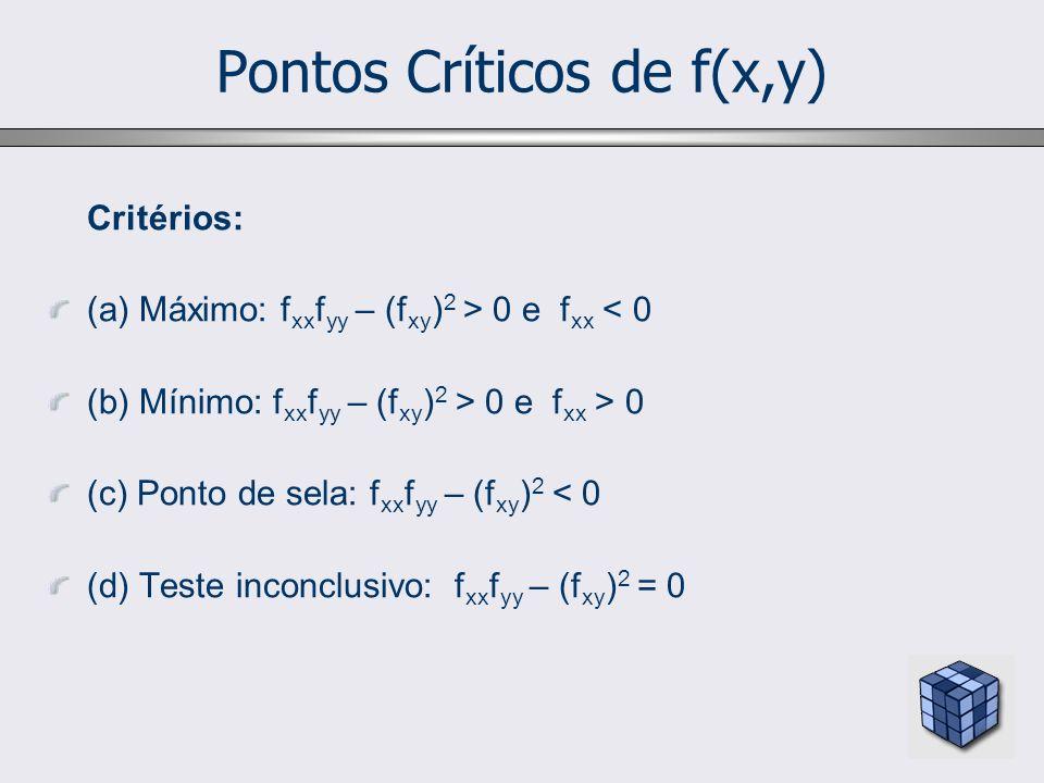 Pontos Críticos de f(x,y) Critérios: (a) Máximo: f xx f yy – (f xy ) 2 > 0 e f xx < 0 (b) Mínimo: f xx f yy – (f xy ) 2 > 0 e f xx > 0 (c) Ponto de se