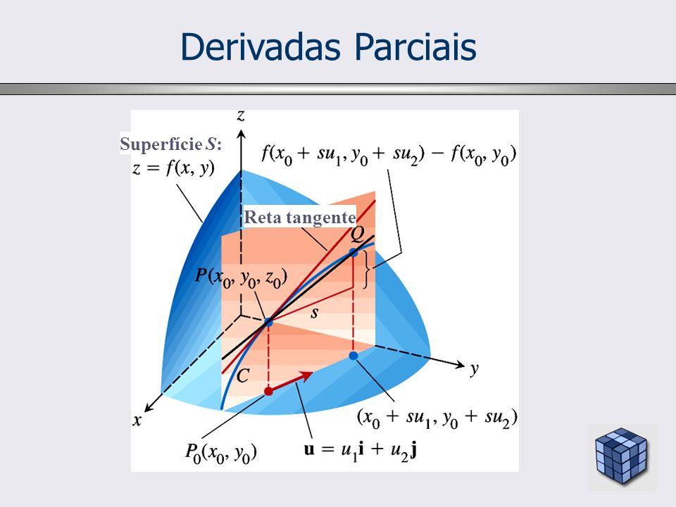 Gradiente de uma função de várias variáveis O segundo termo do produto escalar da derivada direcional é o vetor gradiente.