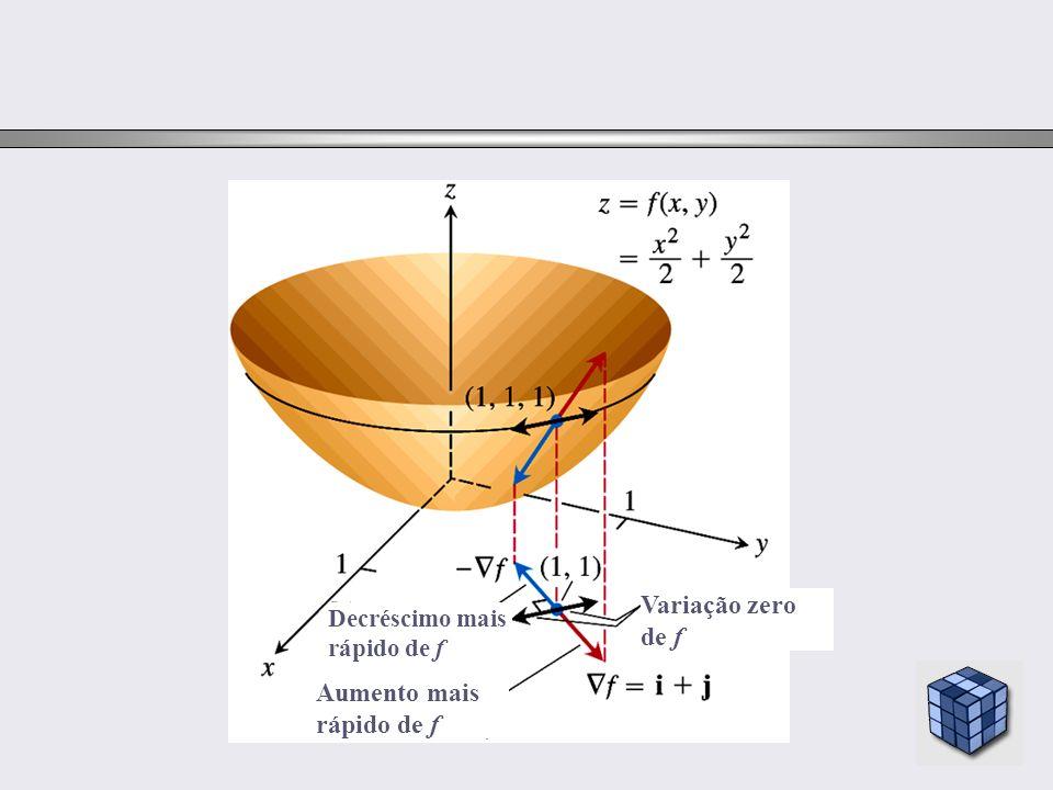 Decréscimo mais rápido de f Aumento mais rápido de f Variação zero de f