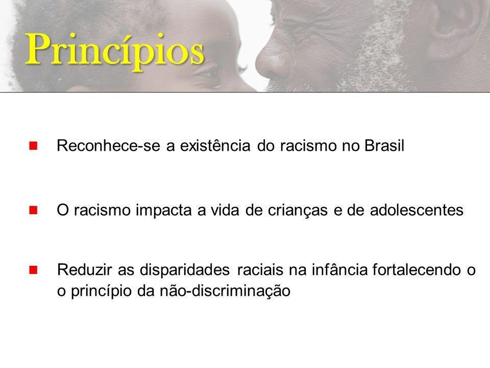 Reconhece-se a existência do racismo no Brasil Princípios O racismo impacta a vida de crianças e de adolescentes Reduzir as disparidades raciais na in