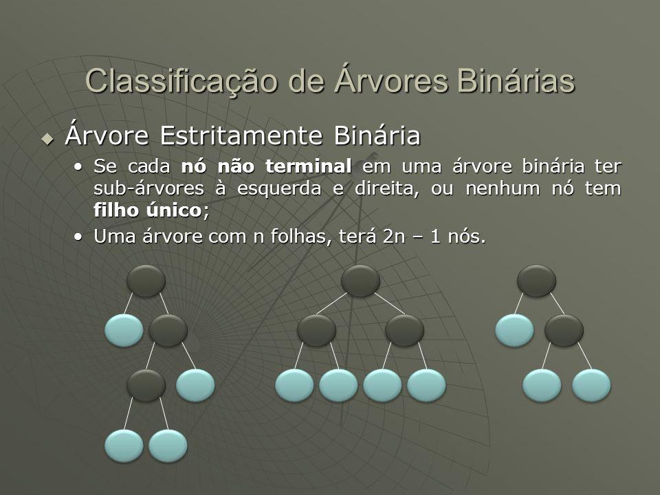 Classificação de Árvores Binárias Árvore Estritamente Binária Árvore Estritamente Binária Se cada nó não terminal em uma árvore binária ter sub-árvore