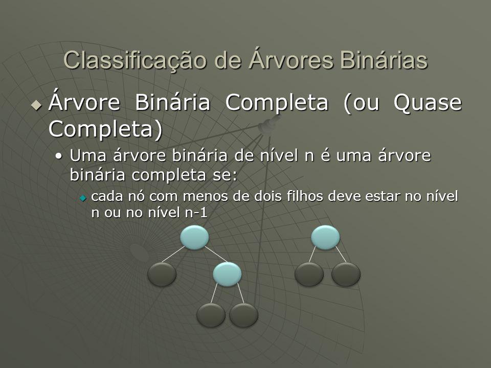 Classificação de Árvores Binárias Árvore Binária Completa (ou Quase Completa) Árvore Binária Completa (ou Quase Completa) Uma árvore binária de nível