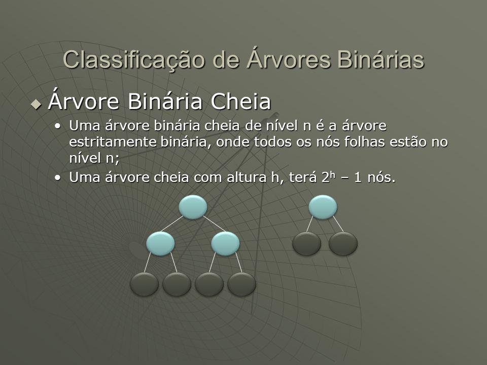 Classificação de Árvores Binárias Árvore Binária Cheia Árvore Binária Cheia Uma árvore binária cheia de nível n é a árvore estritamente binária, onde