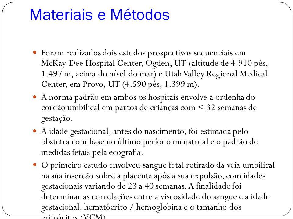 Materiais e Métodos Foram realizados dois estudos prospectivos sequenciais em McKay-Dee Hospital Center, Ogden, UT (altitude de 4.910 pés, 1.497 m, ac