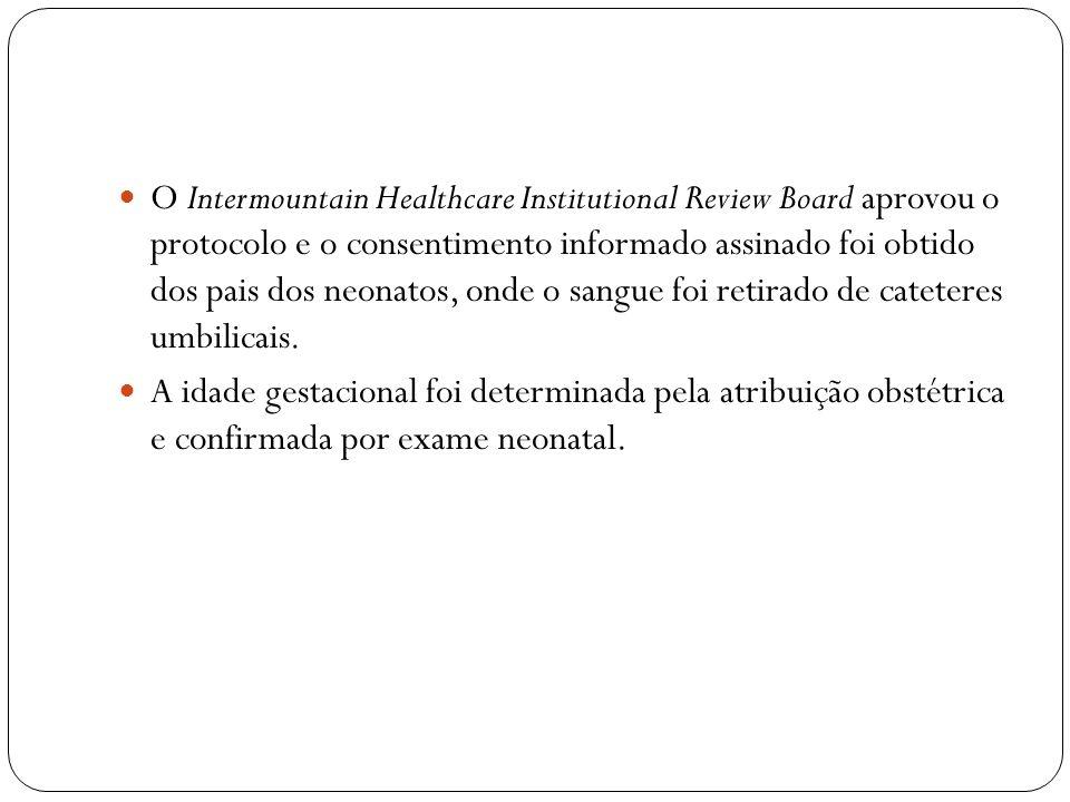 O Intermountain Healthcare Institutional Review Board aprovou o protocolo e o consentimento informado assinado foi obtido dos pais dos neonatos, onde