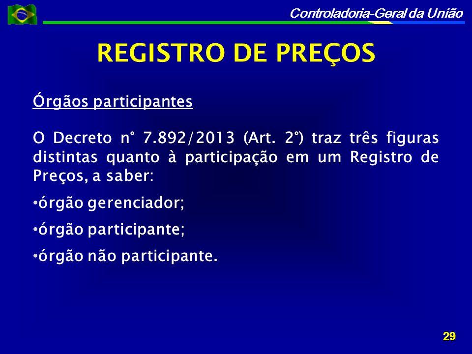 Controladoria-Geral da União Órgãos participantes O Decreto n° 7.892/2013 (Art.