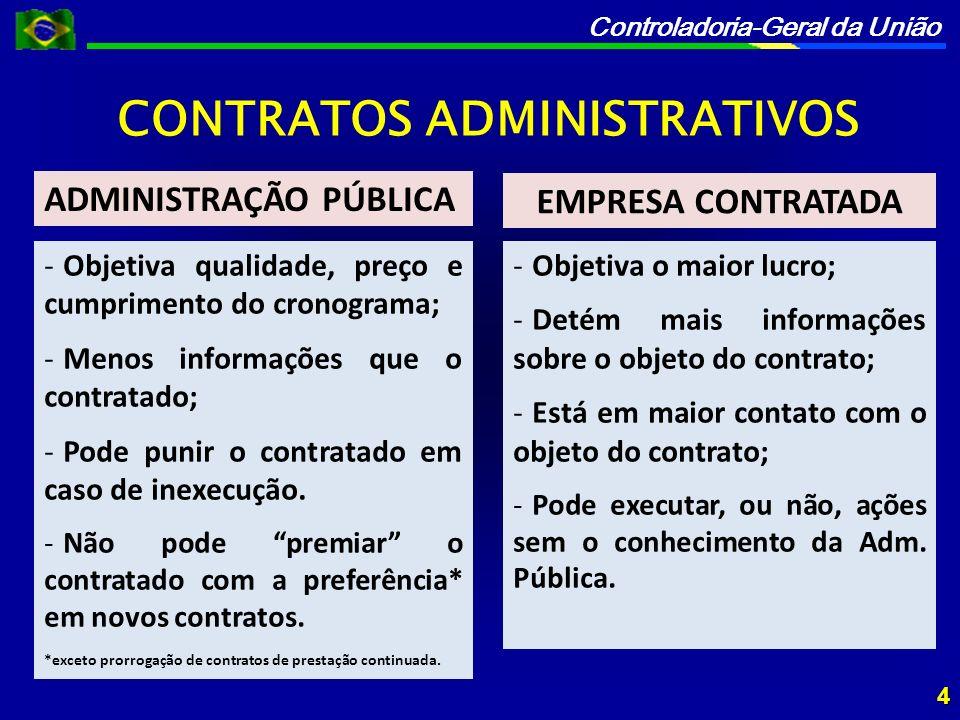 Controladoria-Geral da União CONTRATOS ADMINISTRATIVOS 4 -Objetiva qualidade, preço e cumprimento do cronograma; -Menos informações que o contratado; -Pode punir o contratado em caso de inexecução.
