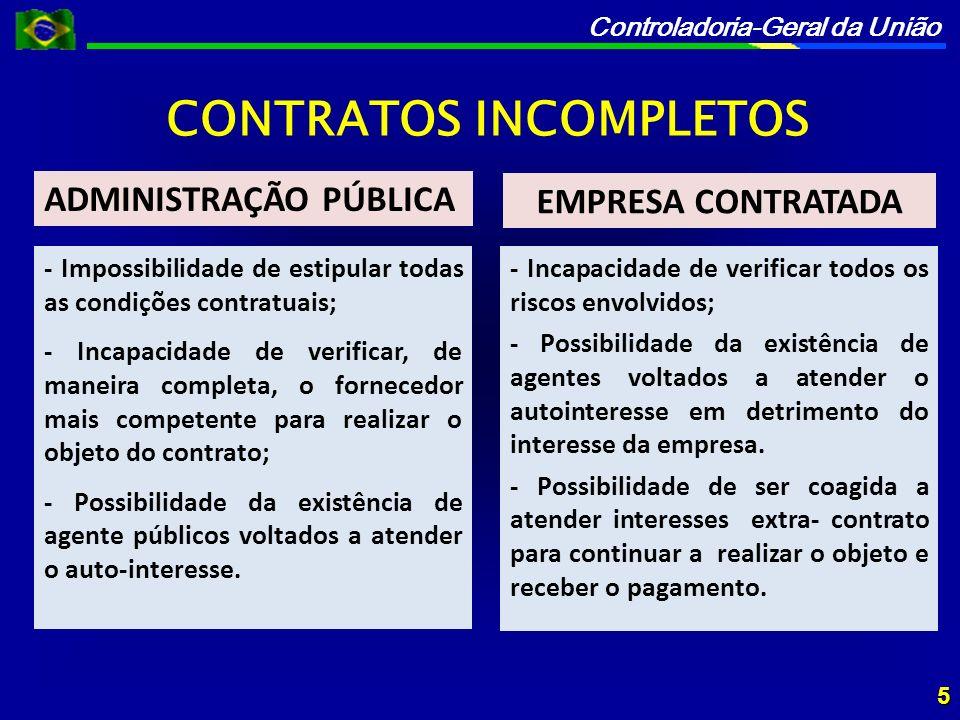 Controladoria-Geral da União CONTRATOS ADMINISTRATIVOS 6 PERSPECTIVA AGENTE VS.