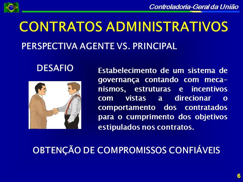 Controladoria-Geral da União CONTRATO DE EFICIÊNCIA TIPO DE CONTRATO Contrato de RISCO OBJETO Prestação de serviços (pode incluir obras e o fornecimento de bens).