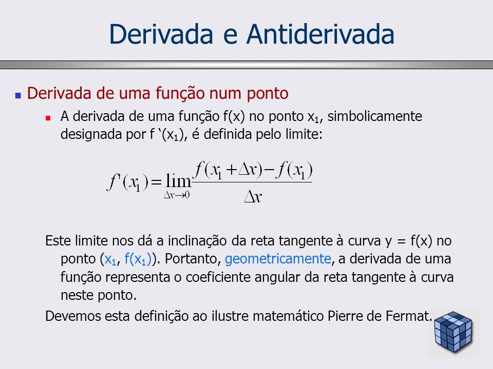 Derivada e Antiderivada Derivada de uma função num ponto A derivada de uma função f(x) no ponto x 1, simbolicamente designada por f (x 1 ), é definida