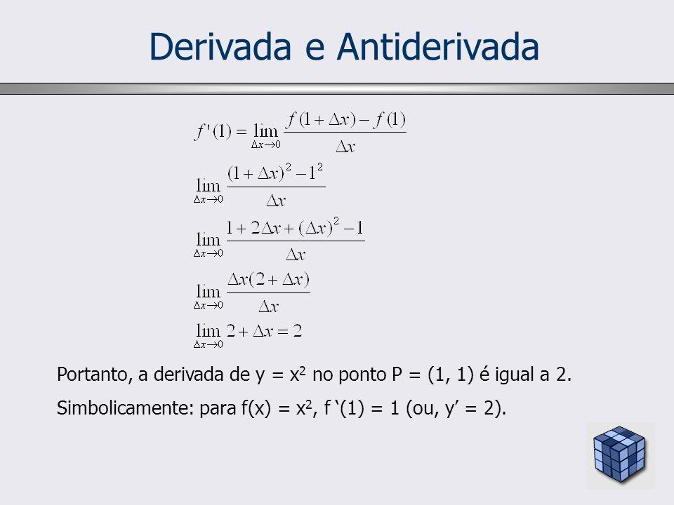 Derivada e Antiderivada Portanto, a derivada de y = x 2 no ponto P = (1, 1) é igual a 2. Simbolicamente: para f(x) = x 2, f (1) = 1 (ou, y = 2).