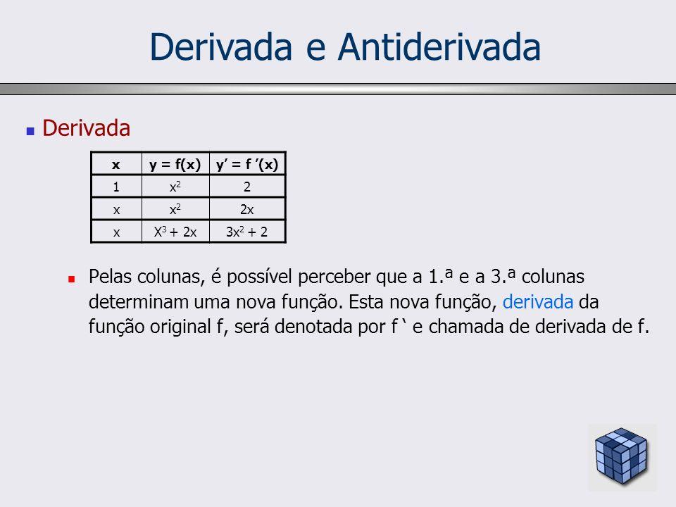 Derivada e Antiderivada Derivada Pelas colunas, é possível perceber que a 1.ª e a 3.ª colunas determinam uma nova função. Esta nova função, derivada d