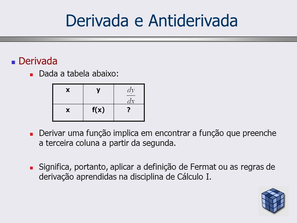 Derivada e Antiderivada Derivada Dada a tabela abaixo: Derivar uma função implica em encontrar a função que preenche a terceira coluna a partir da seg