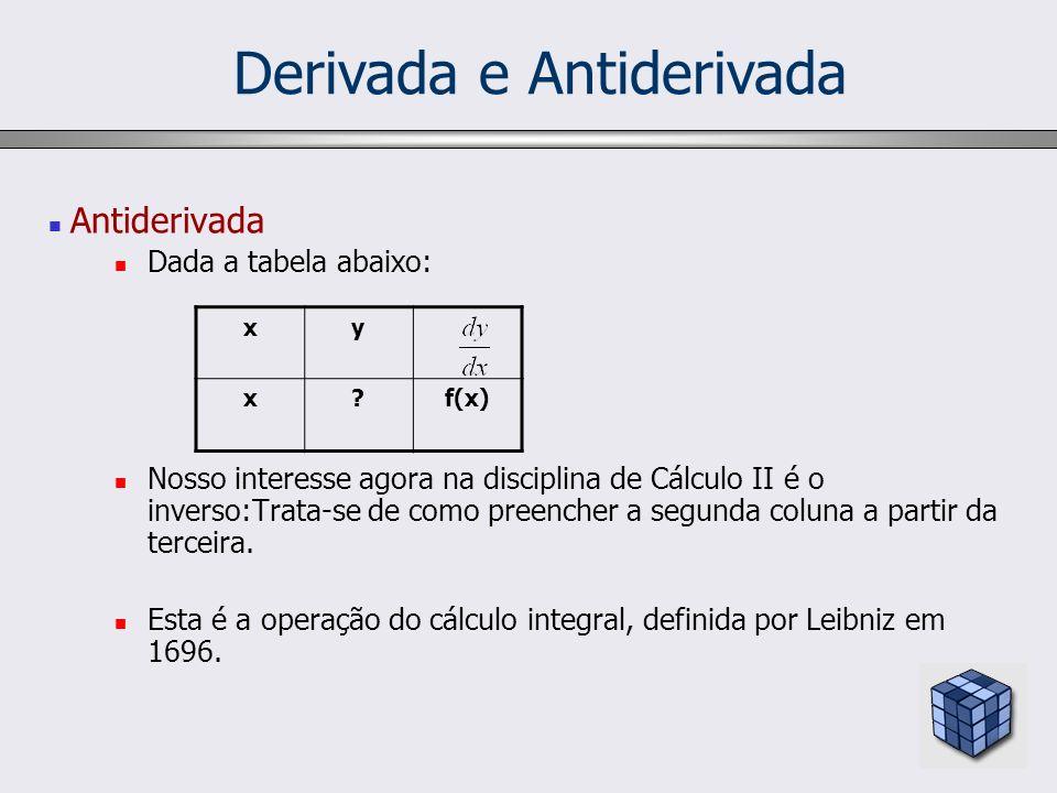 Derivada e Antiderivada Antiderivada Dada a tabela abaixo: Nosso interesse agora na disciplina de Cálculo II é o inverso:Trata-se de como preencher a