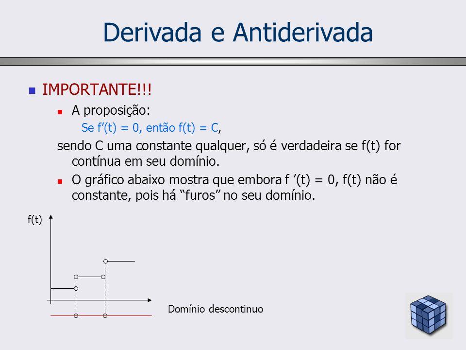 Derivada e Antiderivada IMPORTANTE!!! A proposição: Se f(t) = 0, então f(t) = C, sendo C uma constante qualquer, só é verdadeira se f(t) for contínua
