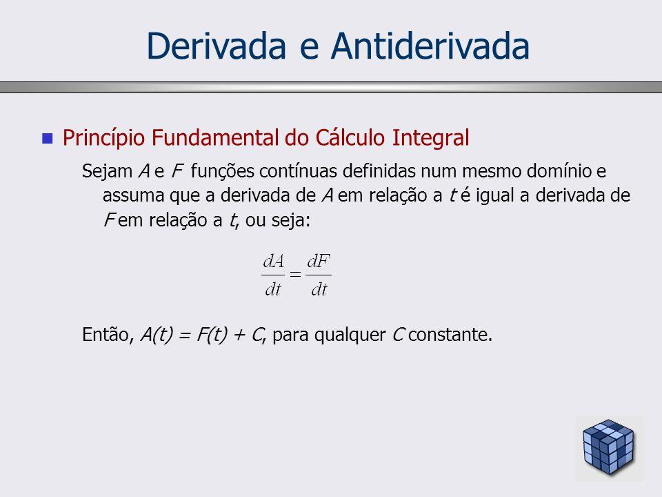Derivada e Antiderivada Princípio Fundamental do Cálculo Integral Sejam A e F funções contínuas definidas num mesmo domínio e assuma que a derivada de