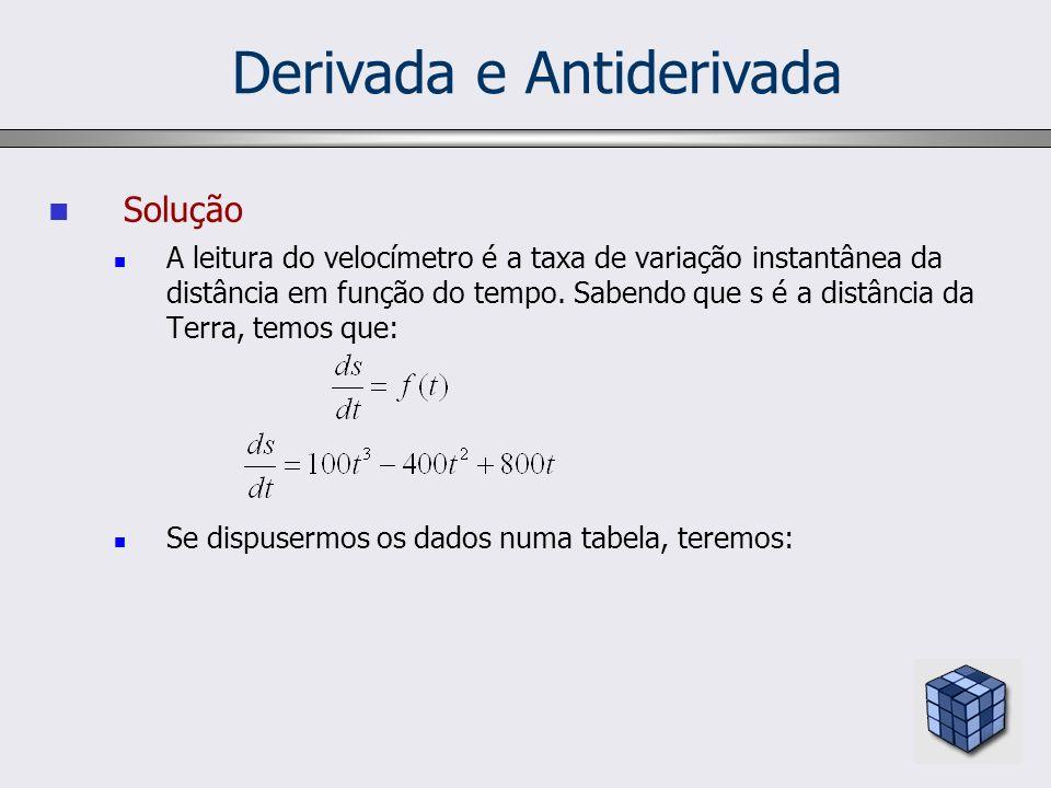 Derivada e Antiderivada Solução A leitura do velocímetro é a taxa de variação instantânea da distância em função do tempo. Sabendo que s é a distância