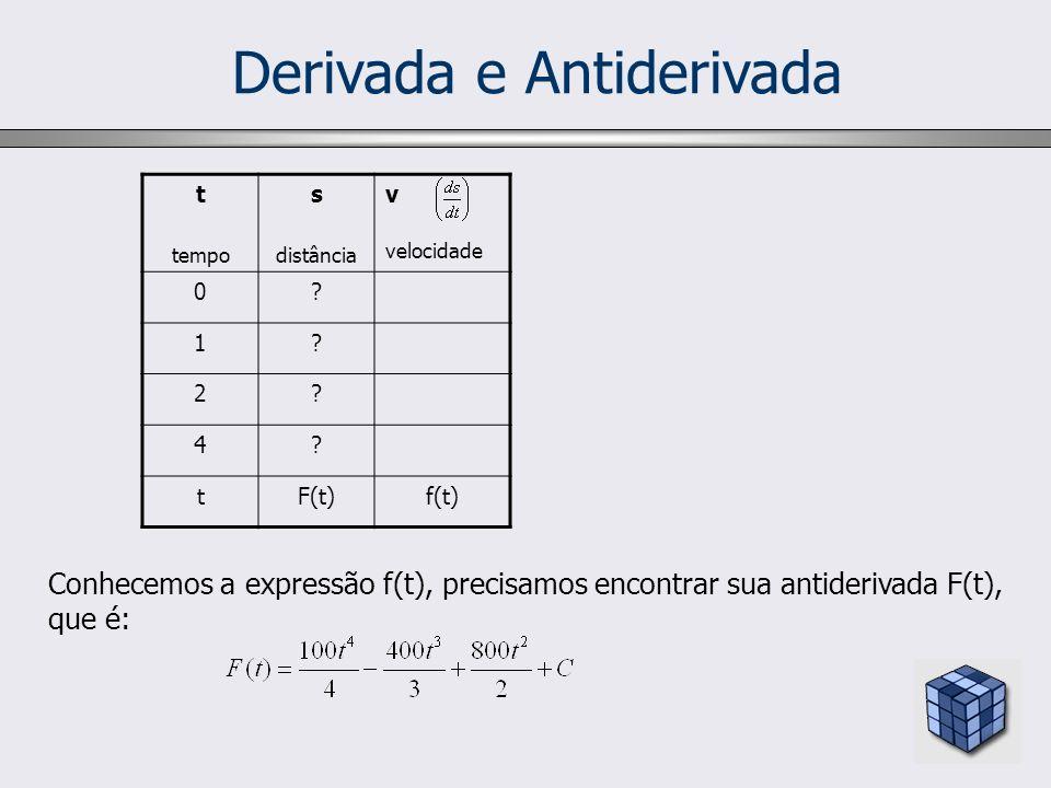 Derivada e Antiderivada t tempo s distância v velocidade 0? 1? 2? 4? tF(t)f(t) Conhecemos a expressão f(t), precisamos encontrar sua antiderivada F(t)