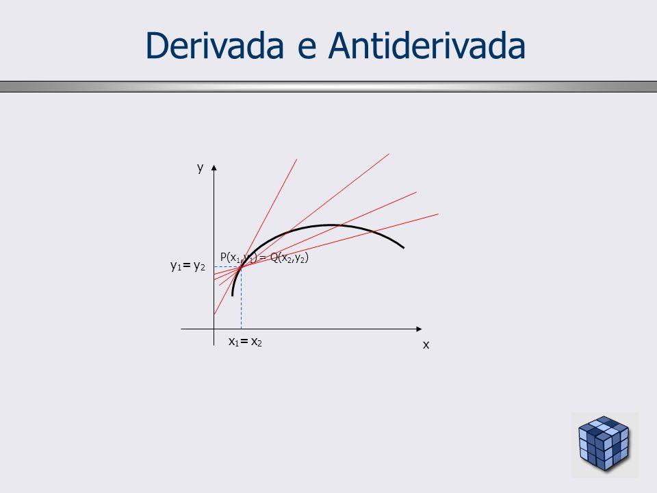 Derivada e Antiderivada P(x 1,y 1 )= Q(x 2,y 2 ) x1= x2x1= x2 x y y1= y2y1= y2