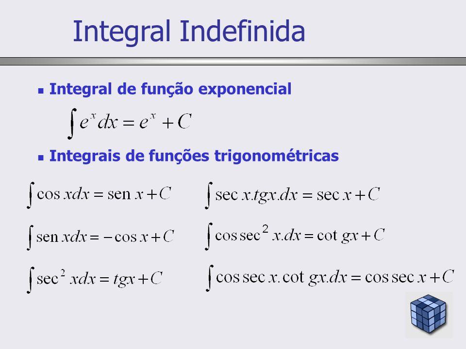 Integral de função exponencial Integrais de funções trigonométricas Integral Indefinida