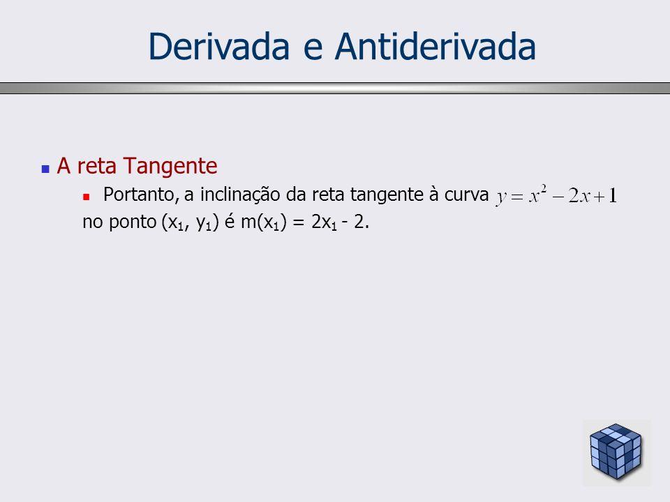 Derivada e Antiderivada Derivada de uma função num ponto A derivada de uma função f(x) no ponto x 1, simbolicamente designada por f (x 1 ), é definida pelo limite: Este limite nos dá a inclinação da reta tangente à curva y = f(x) no ponto (x 1, f(x 1 )).