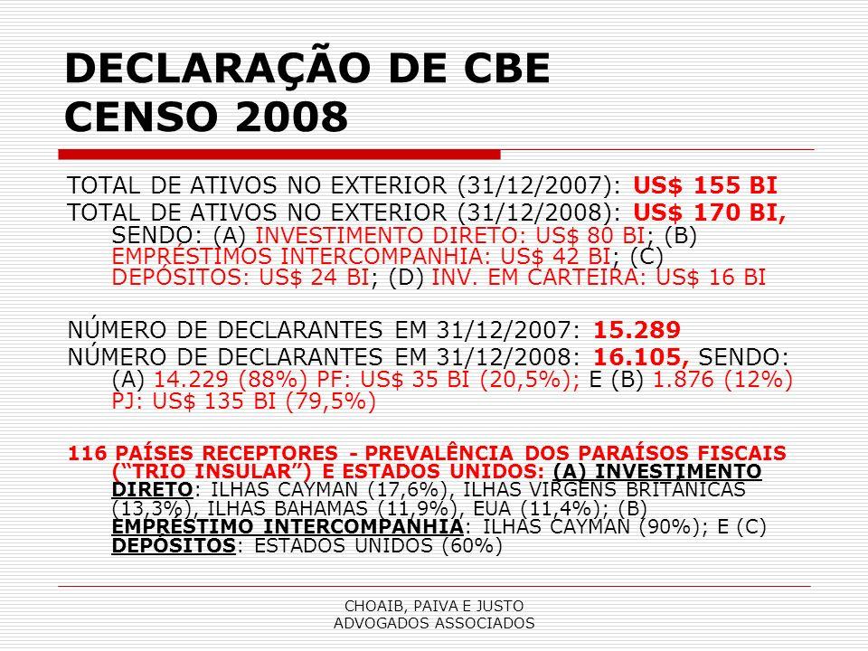 CHOAIB, PAIVA E JUSTO ADVOGADOS ASSOCIADOS TOTAL DE ATIVOS NO EXTERIOR (31/12/2007): US$ 155 BI TOTAL DE ATIVOS NO EXTERIOR (31/12/2008): US$ 170 BI, SENDO: (A) INVESTIMENTO DIRETO: US$ 80 BI; (B) EMPRÉSTIMOS INTERCOMPANHIA: US$ 42 BI; (C) DEPÓSITOS: US$ 24 BI; (D) INV.