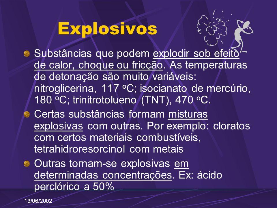 13/06/2002 Explosivos Substâncias que podem explodir sob efeito de calor, choque ou fricção. As temperaturas de detonação são muito variáveis: nitrogl