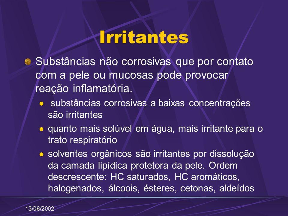 13/06/2002 Irritantes Substâncias não corrosivas que por contato com a pele ou mucosas pode provocar reação inflamatória. substâncias corrosivas a bai