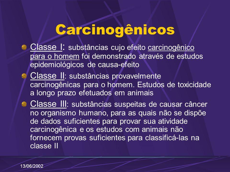 13/06/2002 Carcinogênicos Classe I : substâncias cujo efeito carcinogênico para o homem foi demonstrado através de estudos epidemiológicos de causa-ef
