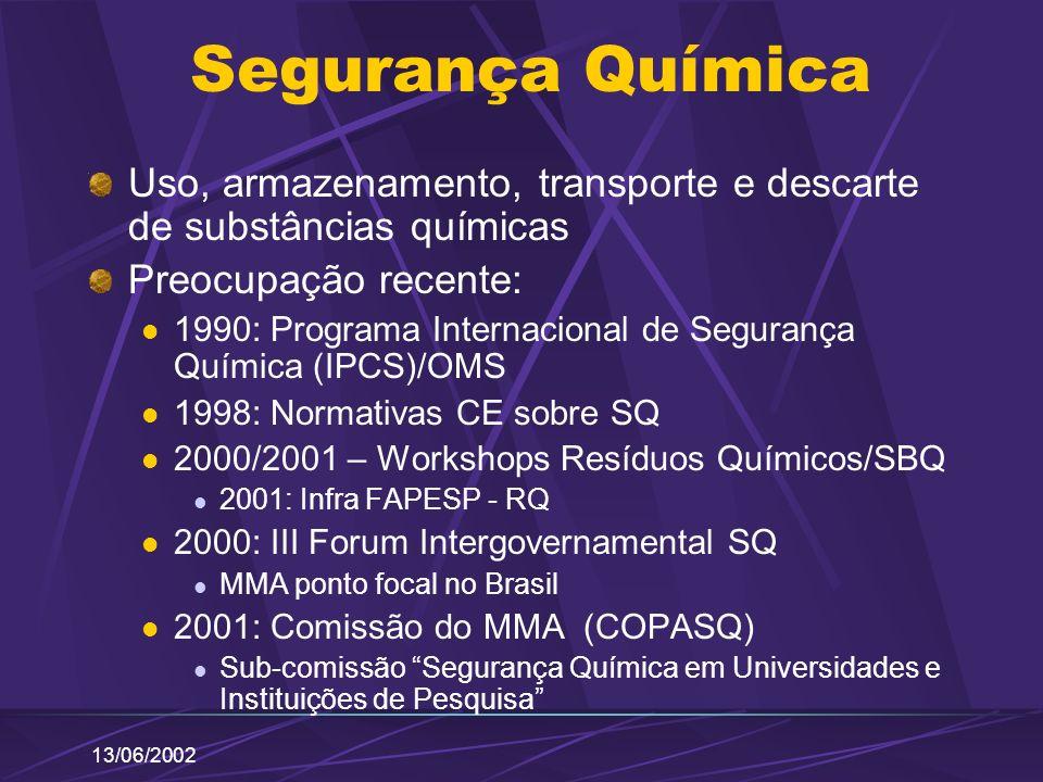 13/06/2002 Controle da aquisição/armazenamento de insumos químicos Gerenciamento de resíduos químicos Definição de responsáveis Definição do modus operandi