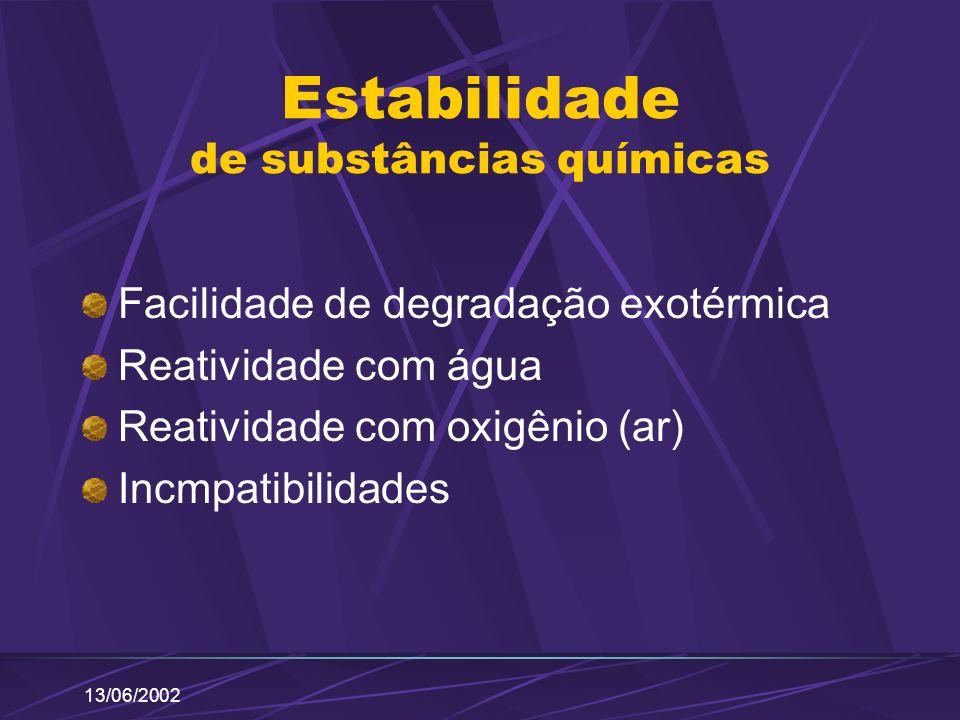 13/06/2002 Estabilidade de substâncias químicas Facilidade de degradação exotérmica Reatividade com água Reatividade com oxigênio (ar) Incmpatibilidad