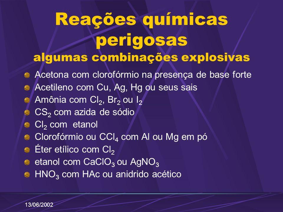 13/06/2002 Reações químicas perigosas algumas combinações explosivas Acetona com clorofórmio na presença de base forte Acetileno com Cu, Ag, Hg ou seu