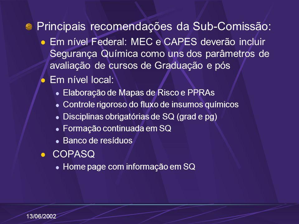 13/06/2002 Principais recomendações da Sub-Comissão: Em nível Federal: MEC e CAPES deverão incluir Segurança Química como uns dos parâmetros de avalia