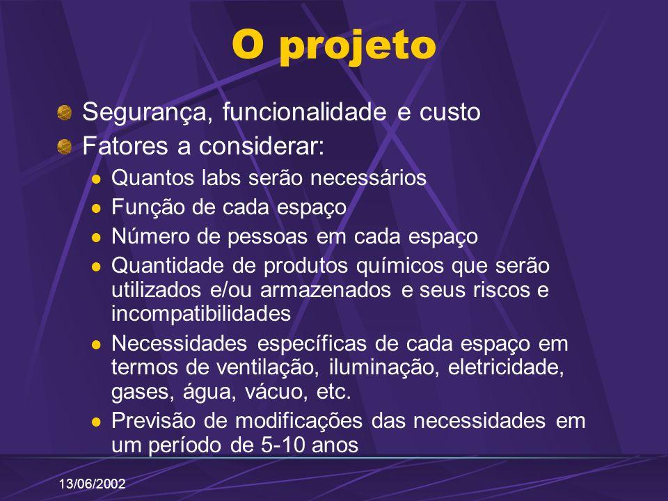 13/06/2002 O projeto Segurança, funcionalidade e custo Fatores a considerar: Quantos labs serão necessários Função de cada espaço Número de pessoas em