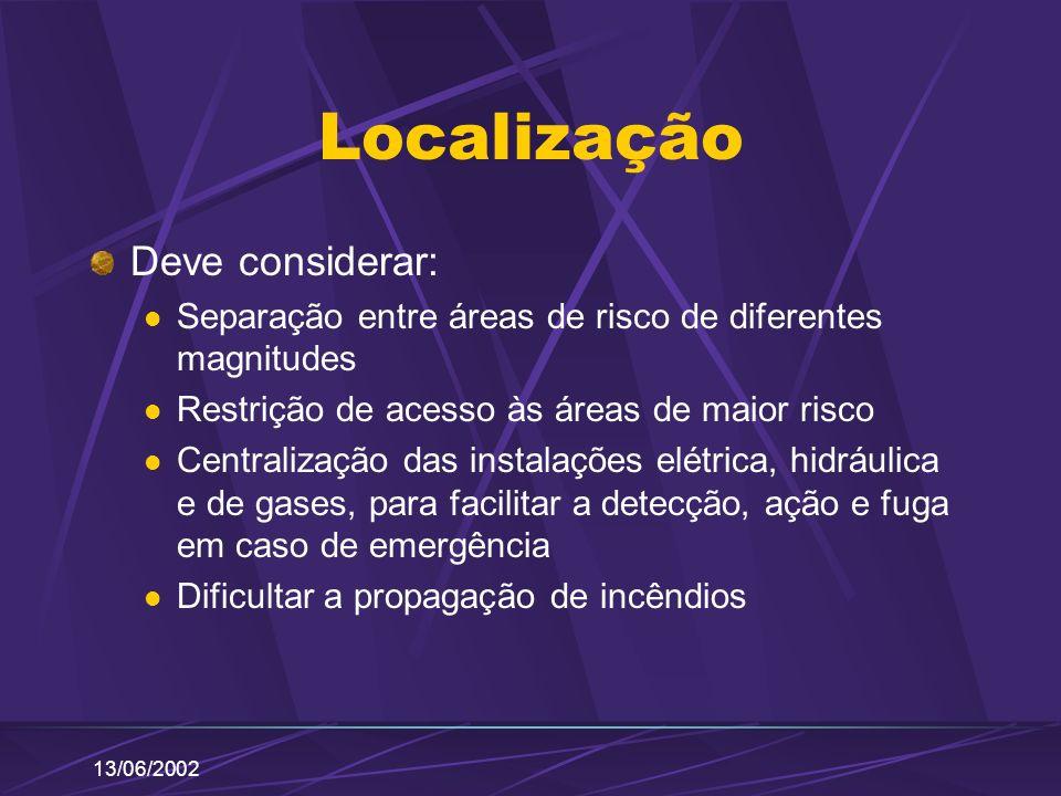 13/06/2002 Localização Deve considerar: Separação entre áreas de risco de diferentes magnitudes Restrição de acesso às áreas de maior risco Centraliza