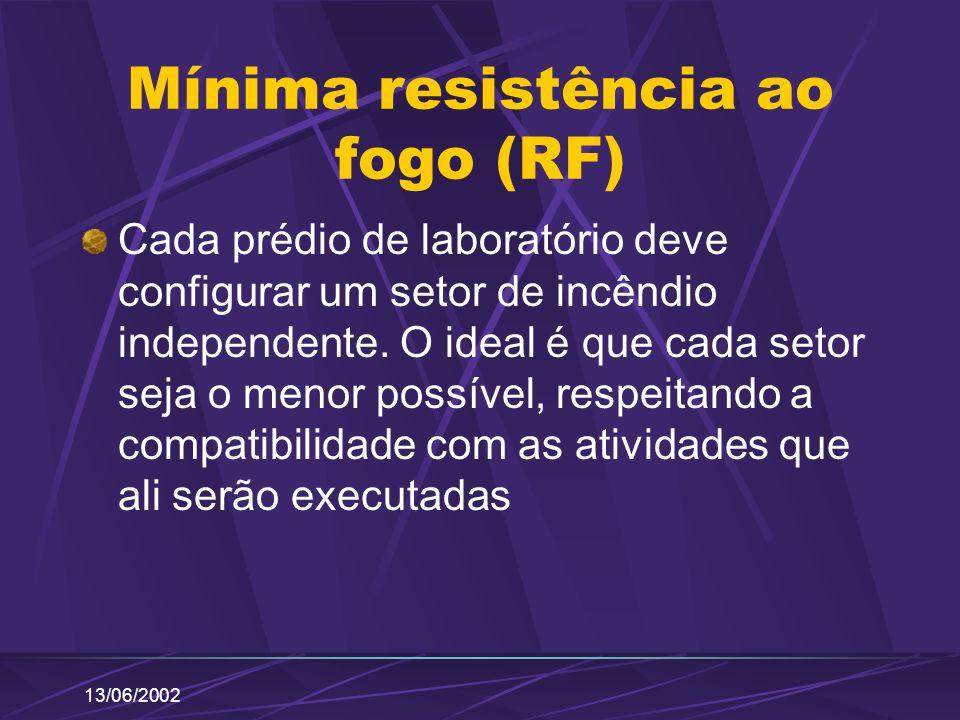 13/06/2002 Mínima resistência ao fogo (RF) Cada prédio de laboratório deve configurar um setor de incêndio independente. O ideal é que cada setor seja