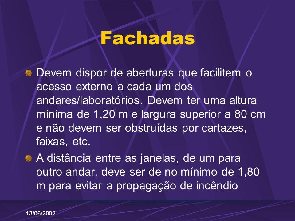 13/06/2002 Fachadas Devem dispor de aberturas que facilitem o acesso externo a cada um dos andares/laboratórios. Devem ter uma altura mínima de 1,20 m